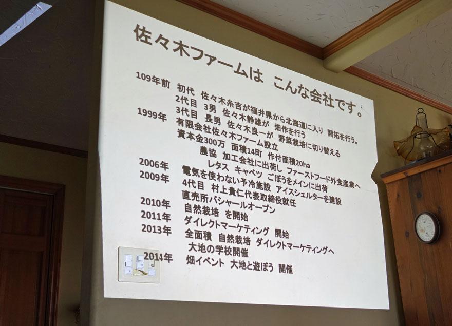 佐々木ファーム・沿革